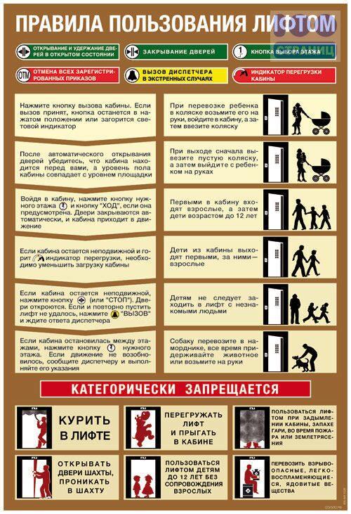 Требования безопасности грузовых лифтов